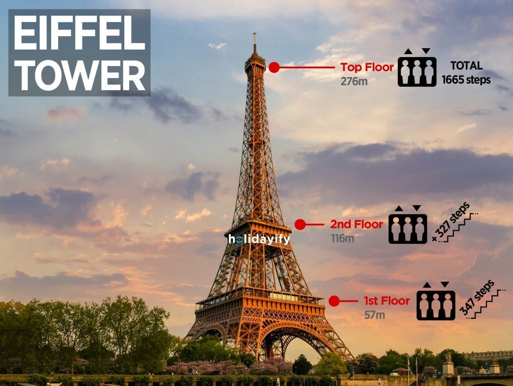 Eyfel kulesi kaç metredir
