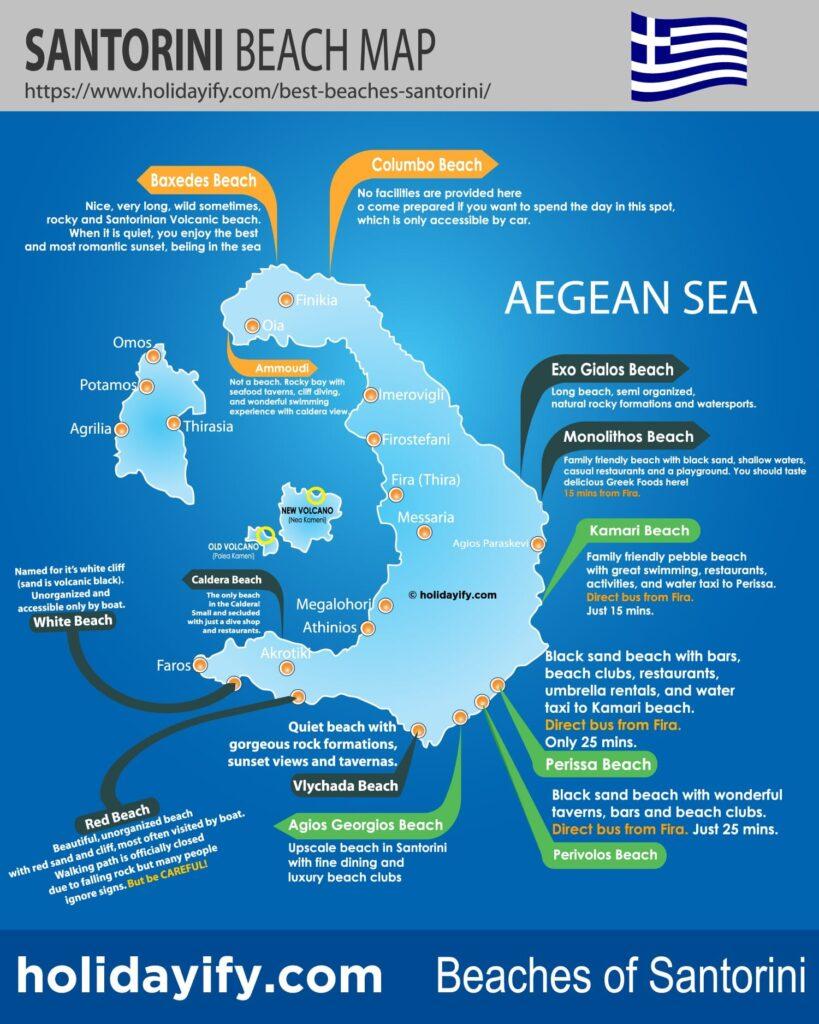 Santorini Plajları Haritası